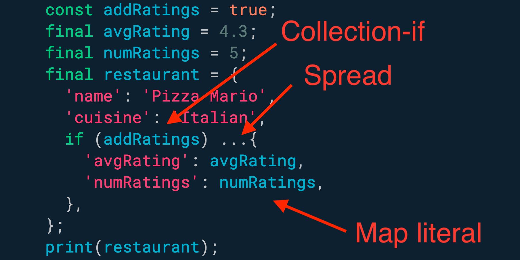 您可以将 collection-if 和 spreads 与列表、集合和地图一起使用