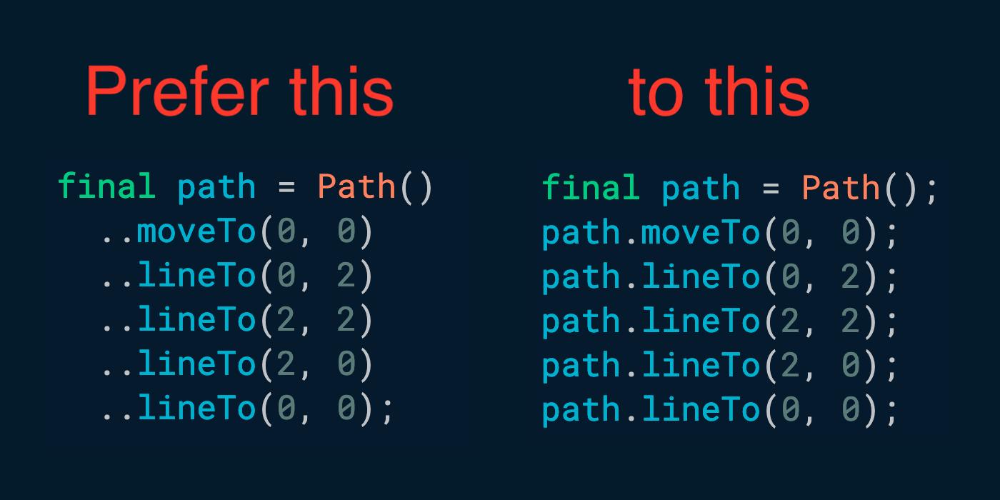 使用级联运算符修改可变变量