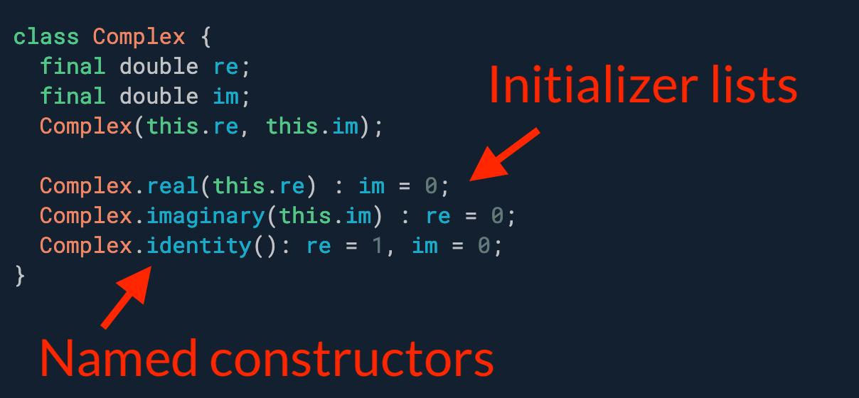 一个构造函数还不够? 使用命名构造函数和初始值设定项列表以获得更符合人体工程学的 API。