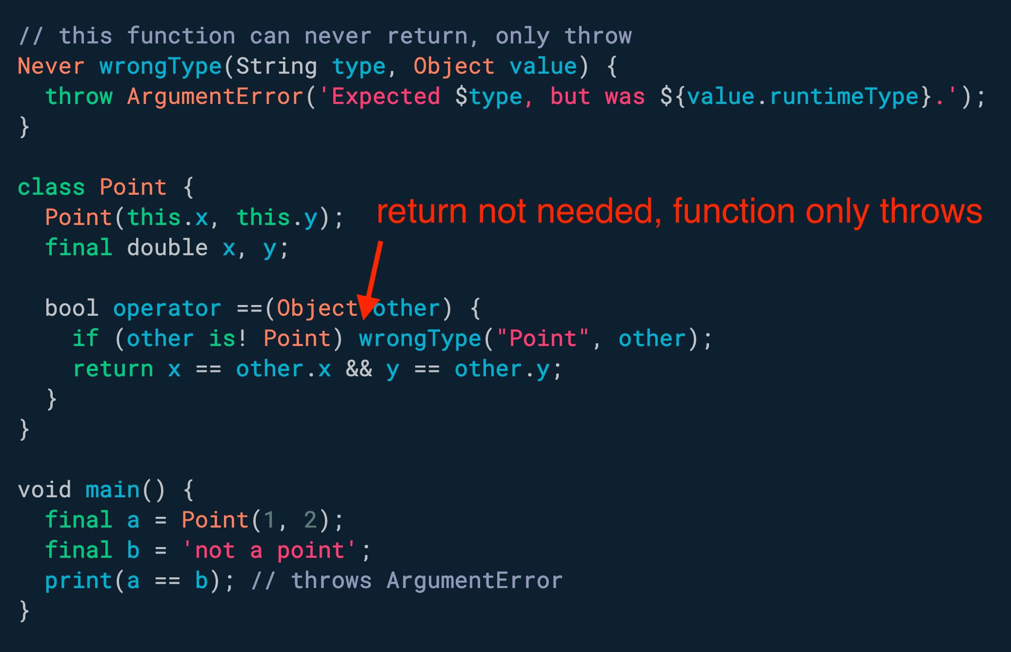 想要一个只能抛出的函数? 从不使用